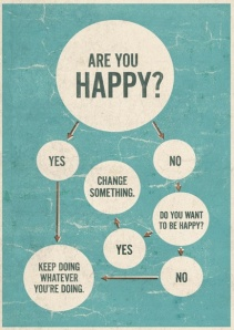 Are You Happy.flowchart